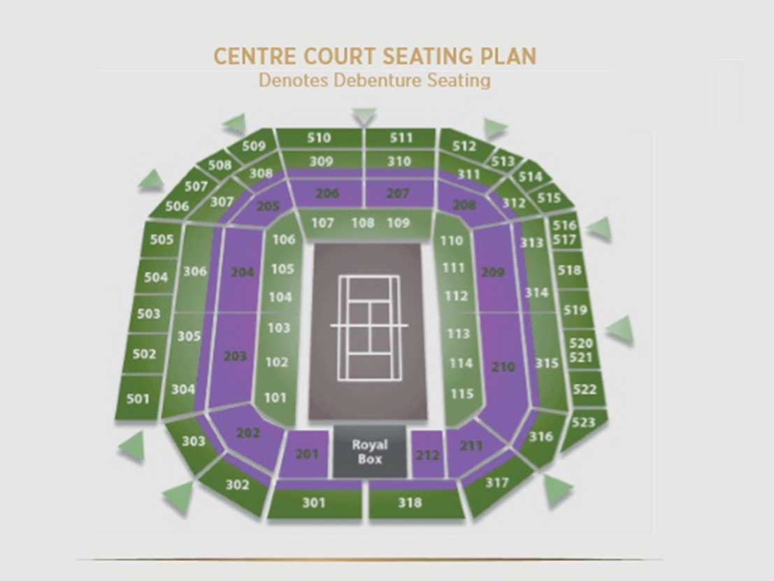 Centre Court Seating Plan